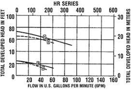 sta rite pump installation sta wiring diagram, schematic diagram Sta Rite Pump Wiring Diagram utilitech jet pump parts furthermore submersible pump impeller design further pool pump repair in addition sta sta rite pool pump wiring diagram