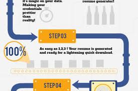 Resume Resume Generator Resume Visits Free Resume Builder