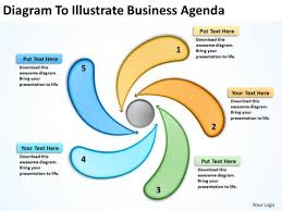 Diagram To Illustrate Business Agenda Example Of Plan Powerpoint