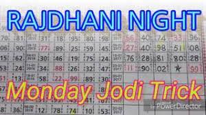 Rajdhani Chart Satta Matka Schemes Collection