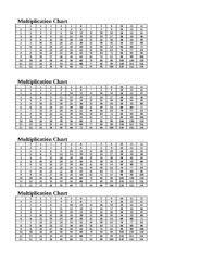 Desktop Multiplication Chart