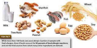 Food Allergy - Columbia Asthma & Allergy