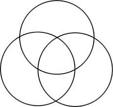 Large Printable Venn Diagram Printable Venn Diagram With 3 Circles Download Them Or Print