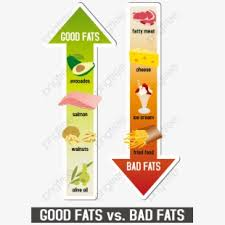 Junk Food Healthy Food Chart Junk Food Transparent Cartoon Free Cliparts Silhouettes