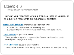 example 6 recognizing an exponential function