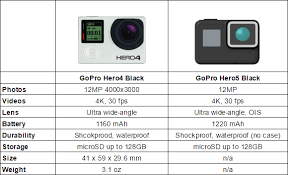 Gopro Chart Comparison Gopro Hero5 Black Vs Gopro Hero4 Black