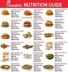 fil a nutrition guide cheat day