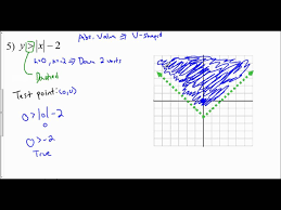 lesson 2 8 graphing linear absolute value inequalities examples 4 6 you