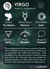 Virgo Astrology Chart Astrograph Virgo In Astrology