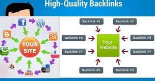 7 Tips mengetahui jasa backlink berkualitas yang aman di 2020 | Tingkat  pendidikan, Blogging, Kartu nama