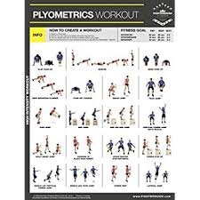 Amazon Com Kettlebell Workout Fitness Poster Laminated