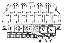 volkswagen passat b fl fuse box diagram auto genius volkswagen passat b5 fl 2000 2005 fuse box diagram