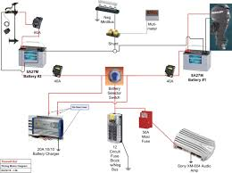 boat electrical system diagram boat image wiring wiring diagram small boat wiring image wiring diagram on boat electrical system diagram