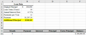 Calculate Monthly Mortgage Payment Excel New Loan