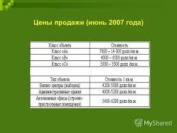Презентация на тему Дипломная работа на тему Состояние и  9 Цены продажи июнь 2007 года