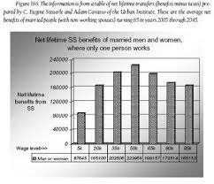 Social Security United States Wikipedia