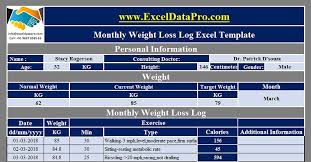 Download Monthly Weight Loss Log With Charts Excel Template