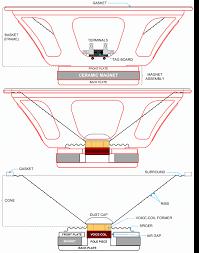 wiring diagram 2003 denali home design ideas 2004 Chevy Cavalier Stereo Wiring Path nissan 350z bose stereo wiring diagram 18 2004 highlander radio wiring harness diagram 2003 gmc 2005 Chevy Cavalier