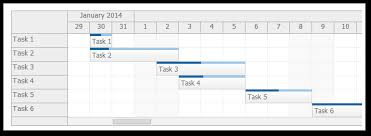Gantt Chart Using Angularjs Gantt Chart Scheduler Daypilot Documentation