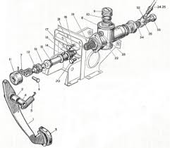 v8note443 replacement clutch master cylinder difficulty v8 diagram of the mgb pedal box and clutch master cylinder mgb workshop manual page e6 akd3259
