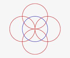 Transparent Venn Diagram Venn Diagram 2 Circles Free Transparent Png Download Pngkey