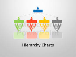 Powerpoint Hierarchy Templates Hierarchy Chart Editable Powerpoint Template