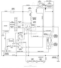 wiring diagram for a kohler generator wiring image kohler generator wiring diagram wiring diagram and hernes on wiring diagram for a kohler generator