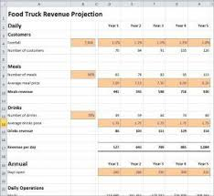 Food Truck Revenue Projection Template Starting A Food