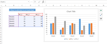 How To Add Data To An Existing Chart In Excel 4 Ways To Add Data To An Excel Chart How To Excel At Excel