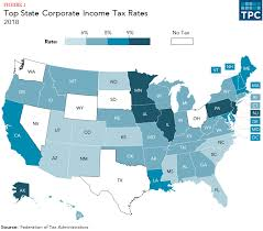 How Do State And Local Corporate Income Taxes Work Tax