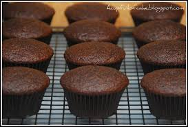 Image result for chocolate muffins