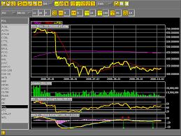 Pkfinance Info Company Technicals