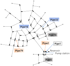 Diagrams atm work diagram water saving pie chart parison beauteous parison diagram