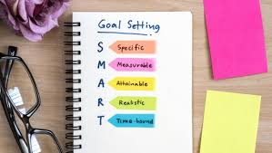 Ace Goal Chart How To Set S M A R T Goals Active
