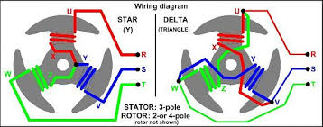 wiring diagram 4 pole motor wiring image wiring lc meter to check motors on wiring diagram 4 pole motor