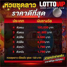 วิธีแทงหวยลาว ธรรมดา และ หวยลาวชุด จ่ายแพงที่สุดในประเทศไทย แทงง่ายๆ !!