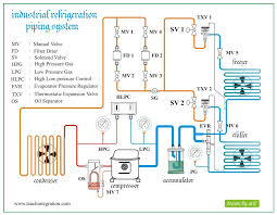 industrial wiring diagrams   industrial control wiring diagrams    refrigeration system piping diagram industrial refrigeration