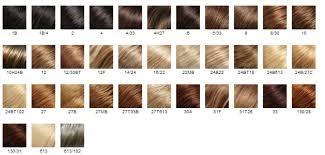 Colour Chart Jon Renau Easi Hair Smart Lace Colours