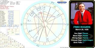 Pin By Astroconnects On Famous Pisces Sagittarius Birth