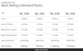 Airtel Prepaid Recharge Plans Rs 249 Rs 349 Rs 448 Rs