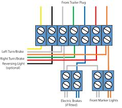 trailer wiring diagram nz wiring diagram trailer plug wiring diagram nz electronic circuit wiring diagram for 7 pin