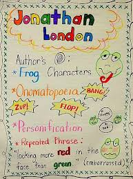 Froggy And Onomatopoeia Fun Just Reed Play