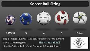 Soccer Ball Size Chart Details About Puma Unisex Big Cat 3 Soccer Ball Fifa White Blue Size 5 Football Balls 08304402