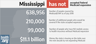 Mississippi And The Acas Medicaid Expansion Eligibility