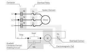 """contactors and motor starters plc plc ladder plc ebook plc in this circuit a normally closed """"ol"""" contact has been placed in series the """"m"""" contactor coil and l2 a normally open """"m"""" auxiliary contact """"ma"""""""