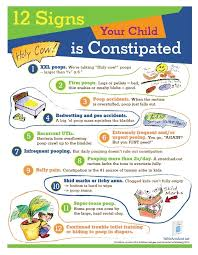 Diet Chart For Constipation Problem 12 Signs Your Child Is Constipated And What To Do Real