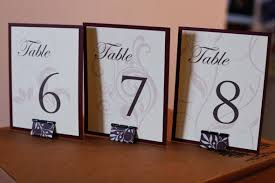 table numbers. table numbers b