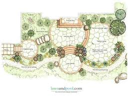 Small Picture 252 best Garden design techniques images on Pinterest