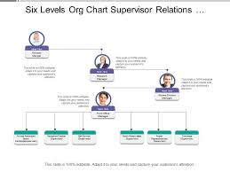 Six Levels Org Chart Supervisor Relations Officer Hotel