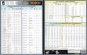Tightening Torque Chart Metric Fastener Torque Specifications